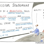 Mission (Statement) Impossible