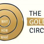 Brand Purpose: The Golden Circle